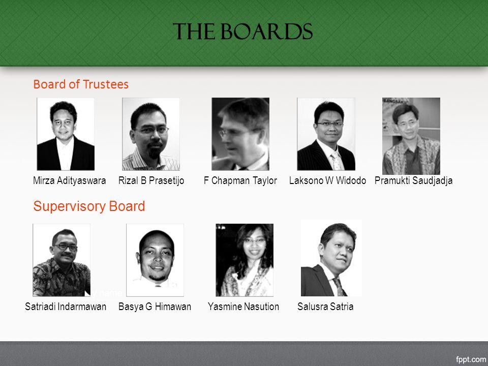 The Boards Mirza Adityaswara Board of Trustees Rizal B PrasetijoF Chapman TaylorLaksono W Widodo Satriadi Indarmawan Supervisory Board Yasmine Nasution Pramukti Saudjadja Basya G HimawanSalusra Satria