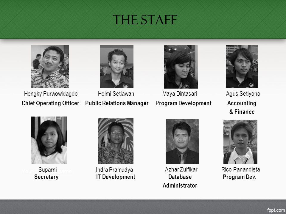 The Staff Hengky Purwowidagdo Chief Operating OfficerPublic Relations Manager Agus SetiyonoHelmi Setiawan Accounting & Finance Program Development Sec