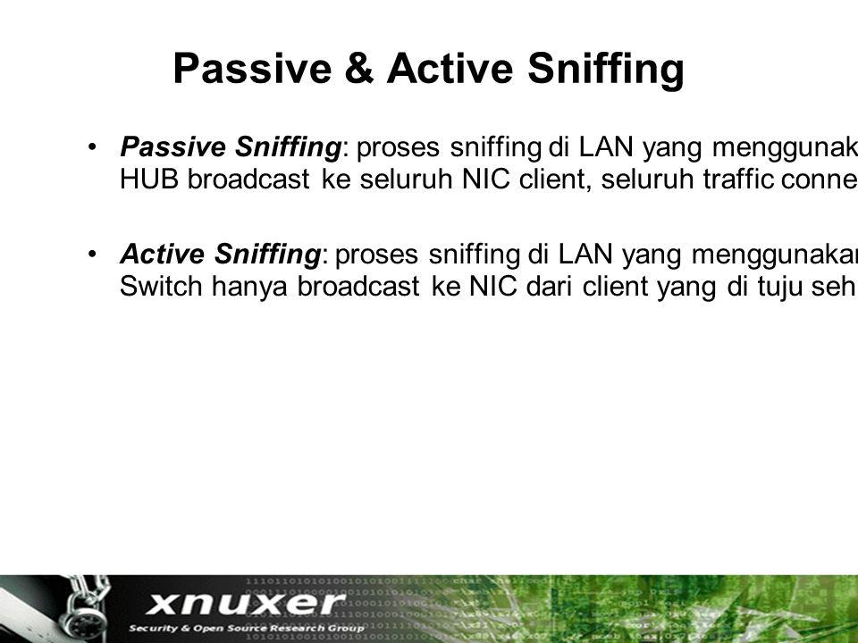 Passive & Active Sniffing Passive Sniffing: proses sniffing di LAN yang menggunakan HUB sebagai concentrator.