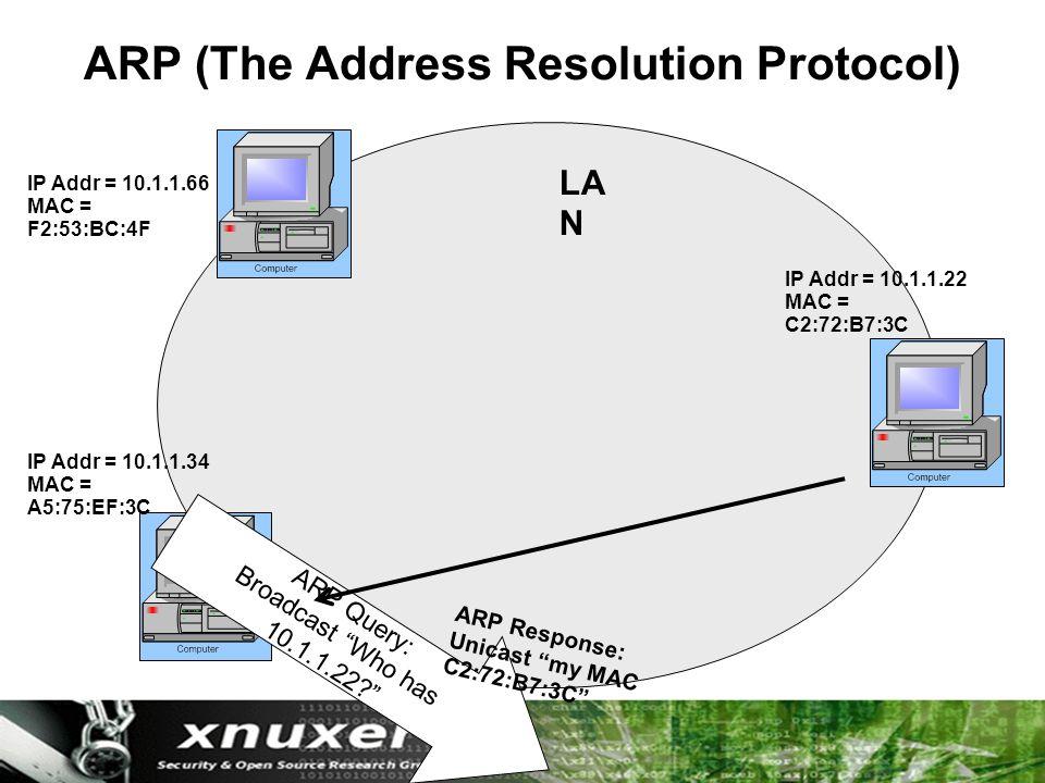 ARP (The Address Resolution Protocol) ARP Query: Broadcast Who has 10.1.1.22? LA N IP Addr = 10.1.1.66 MAC = F2:53:BC:4F IP Addr = 10.1.1.34 MAC = A5:75:EF:3C IP Addr = 10.1.1.22 MAC = C2:72:B7:3C ARP Response: Unicast my MAC C2:72:B7:3C
