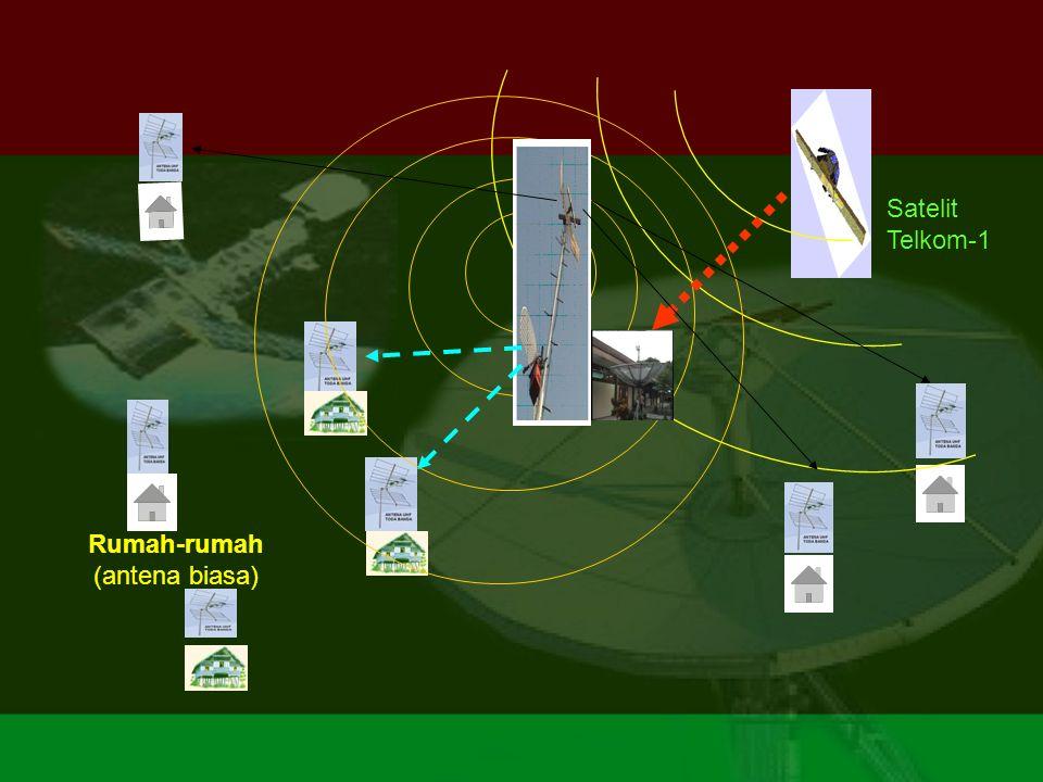 Satelit Telkom-1 Rumah-rumah (antena biasa)