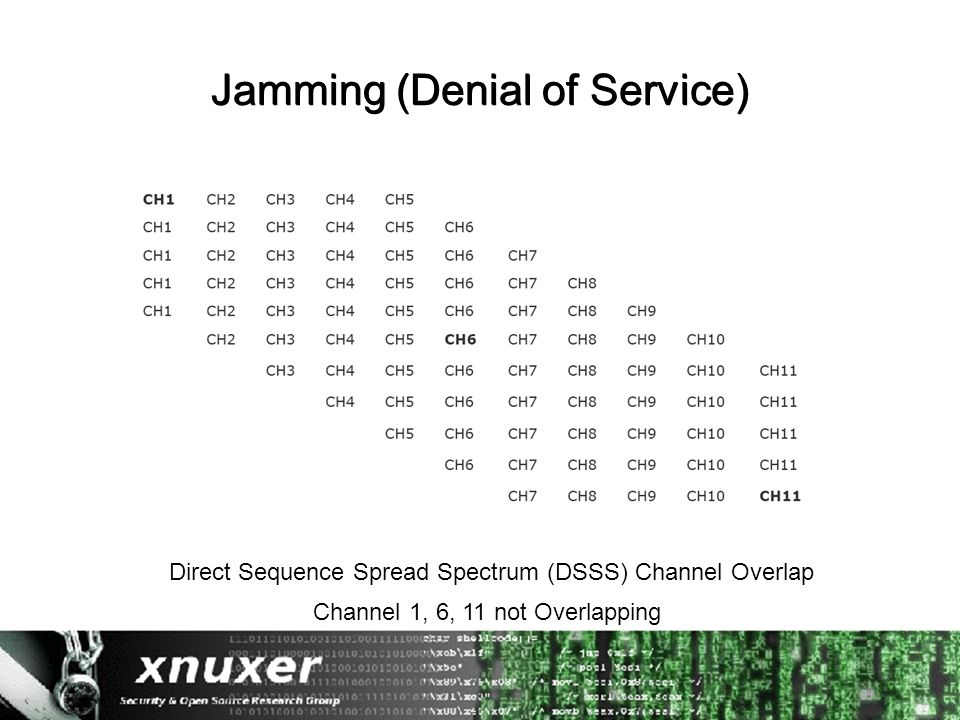 Jamming (Denial of Service) Direct Sequence Spread Spectrum (DSSS) Channel Overlap Channel 1, 6, 11 not Overlapping