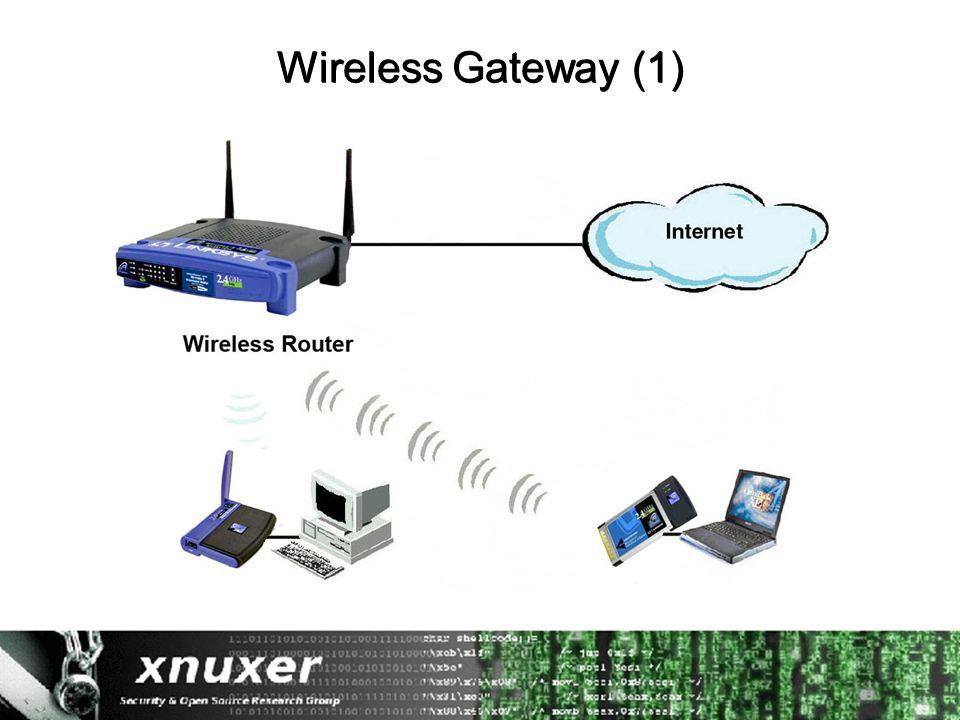 Wireless Gateway (1)