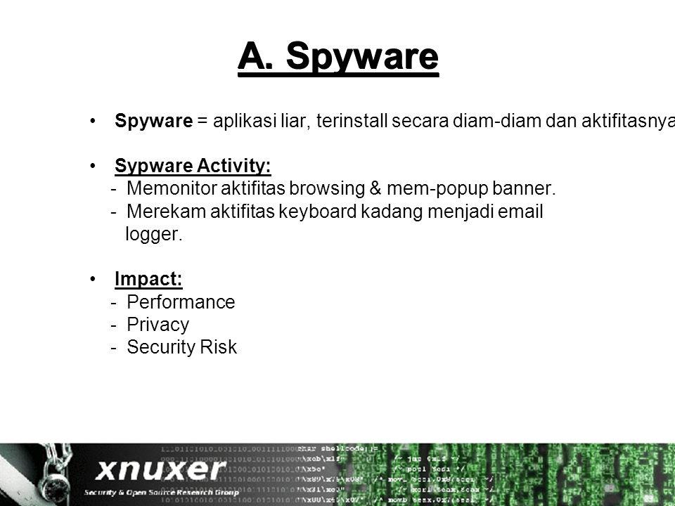 A. Spyware Spyware = aplikasi liar, terinstall secara diam-diam dan aktifitasnya adalah mempromosikan informasi tentang produk/barang melalui banner d