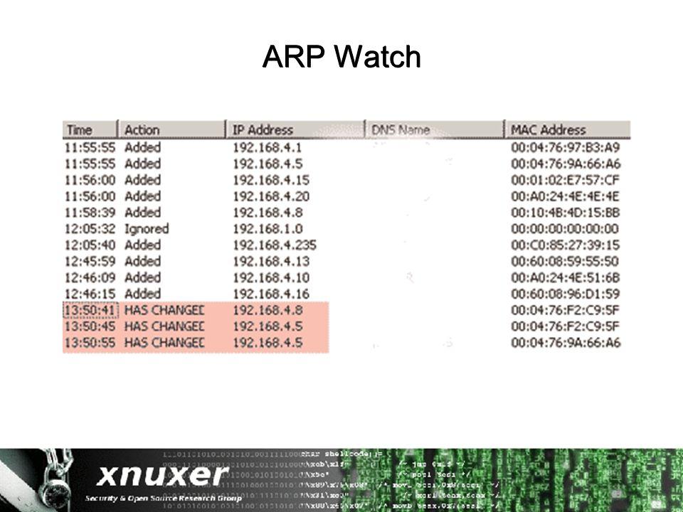 ARP Watch