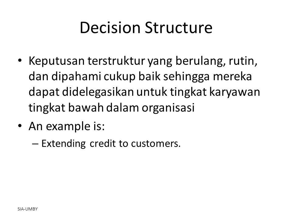 SIA-UMBY Decision Structure Keputusan terstruktur yang berulang, rutin, dan dipahami cukup baik sehingga mereka dapat didelegasikan untuk tingkat karyawan tingkat bawah dalam organisasi An example is: – Extending credit to customers.