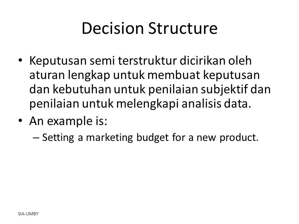 SIA-UMBY Decision Structure Keputusan semi terstruktur dicirikan oleh aturan lengkap untuk membuat keputusan dan kebutuhan untuk penilaian subjektif dan penilaian untuk melengkapi analisis data.