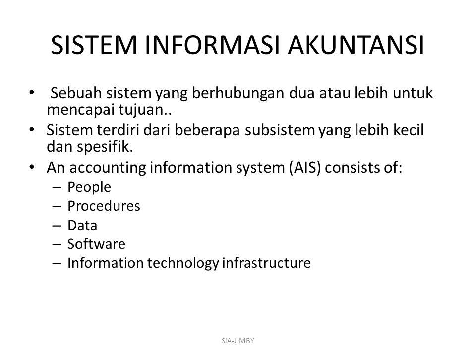 SISTEM INFORMASI AKUNTANSI Sebuah sistem yang berhubungan dua atau lebih untuk mencapai tujuan..