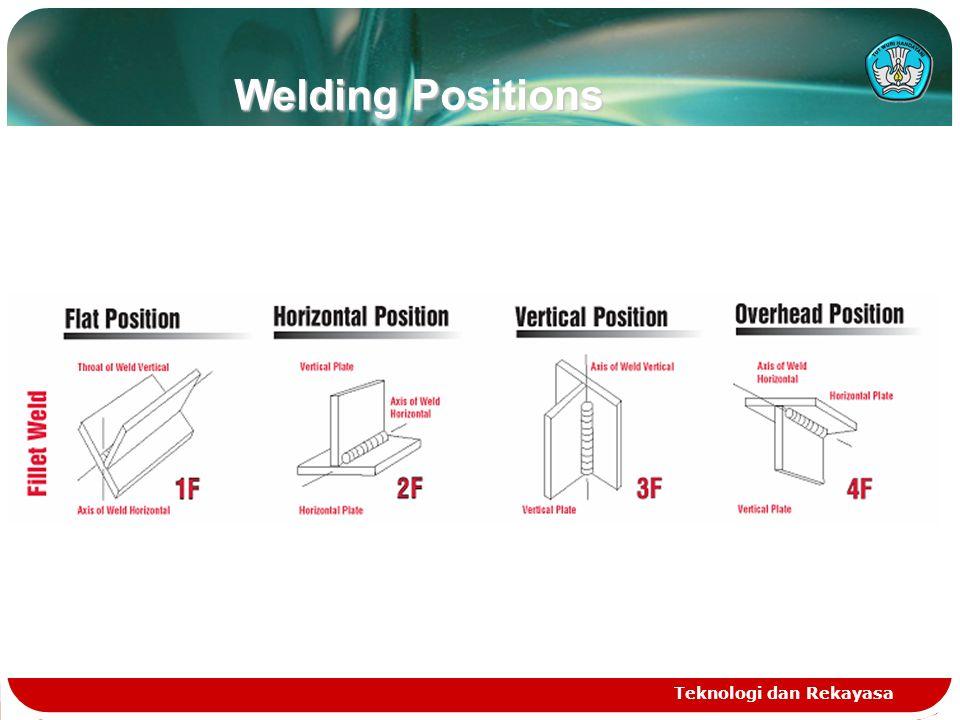 Teknologi dan Rekayasa Welding Positions