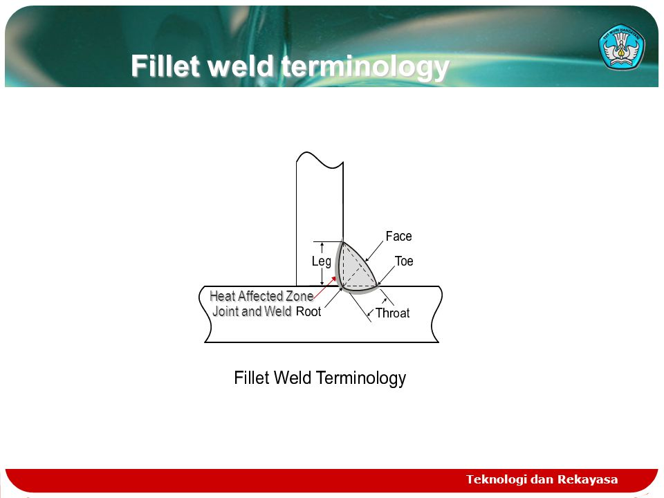 Teknologi dan Rekayasa Fillet weld terminology Joint and Weld Heat Affected Zone