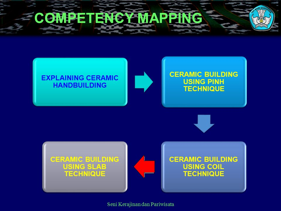 COMPETENCY MAPPING EXPLAINING CERAMIC HANDBUILDING CERAMIC BUILDING USING PINH TECHNIQUE CERAMIC BUILDING USING COIL TECHNIQUE CERAMIC BUILDING USING SLAB TECHNIQUE Seni Kerajinan dan Pariwisata