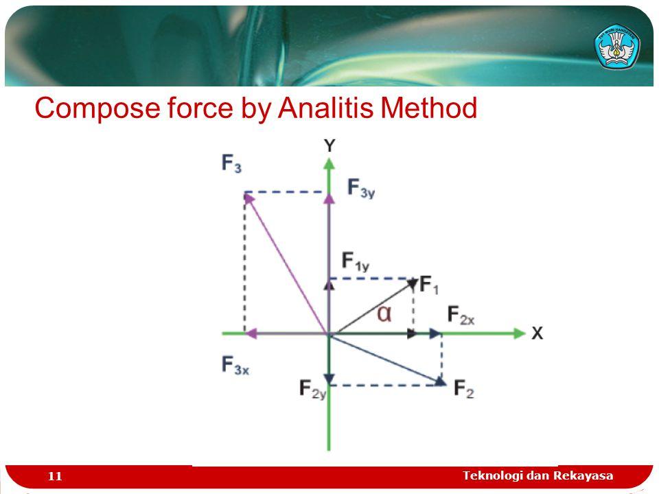 Teknologi dan Rekayasa 11 Compose force by Analitis Method