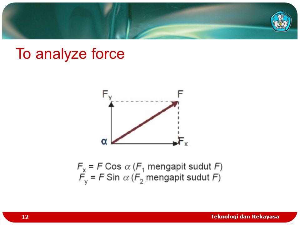 Teknologi dan Rekayasa 12 To analyze force
