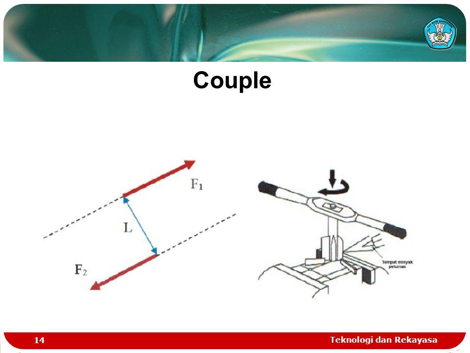 Teknologi dan Rekayasa 14 Couple
