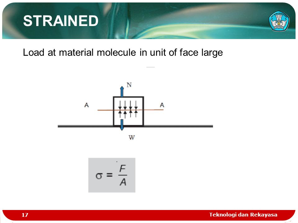 Teknologi dan Rekayasa 17 STRAINED Load at material molecule in unit of face large