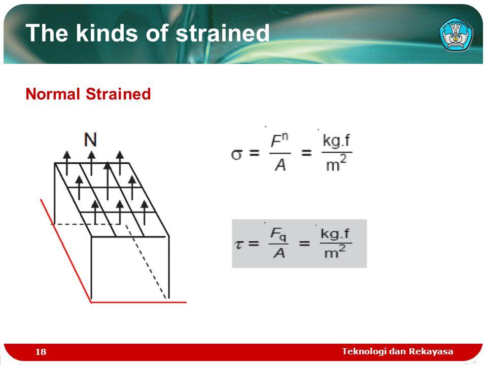 Teknologi dan Rekayasa 18 The kinds of strained Normal Strained