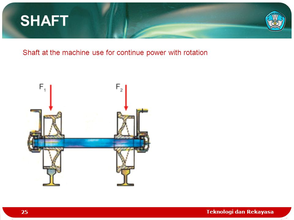 Teknologi dan Rekayasa 25 SHAFT Shaft at the machine use for continue power with rotation