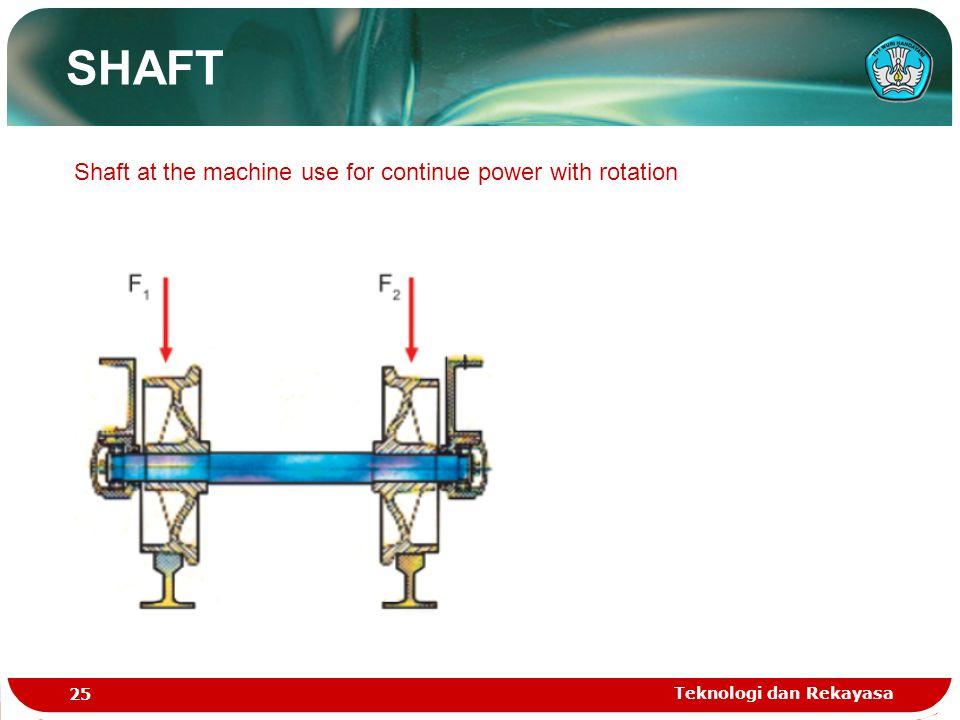 Teknologi dan Rekayasa 25 SHAFT Shaft at the machine use for continue power with rotation