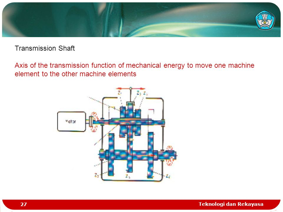 Teknologi dan Rekayasa 27 Transmission Shaft Axis of the transmission function of mechanical energy to move one machine element to the other machine elements