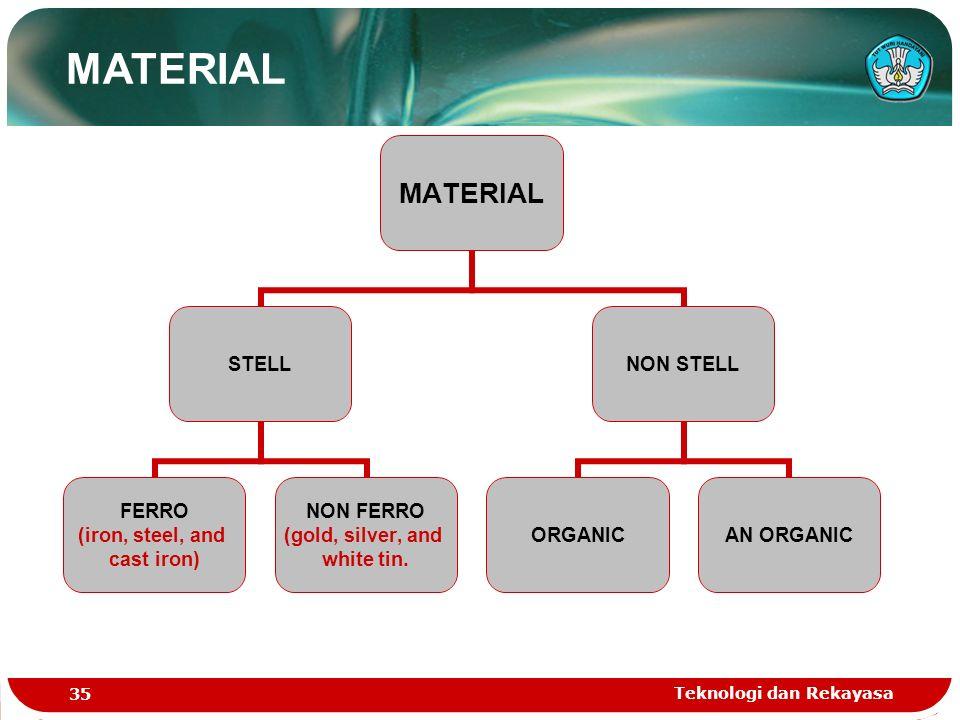 Teknologi dan Rekayasa 35 MATERIAL STELL FERRO (iron, steel, and cast iron) NON FERRO (gold, silver, and white tin.