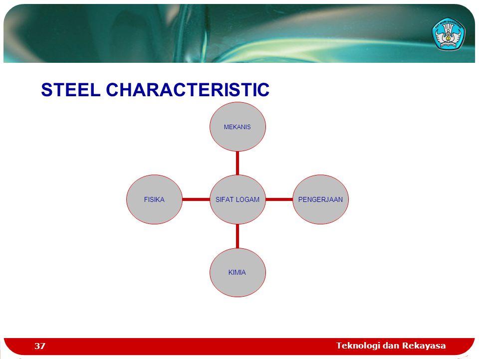 Teknologi dan Rekayasa 37 SIFAT LOGAM MEKANISPENGERJAANKIMIAFISIKA STEEL CHARACTERISTIC