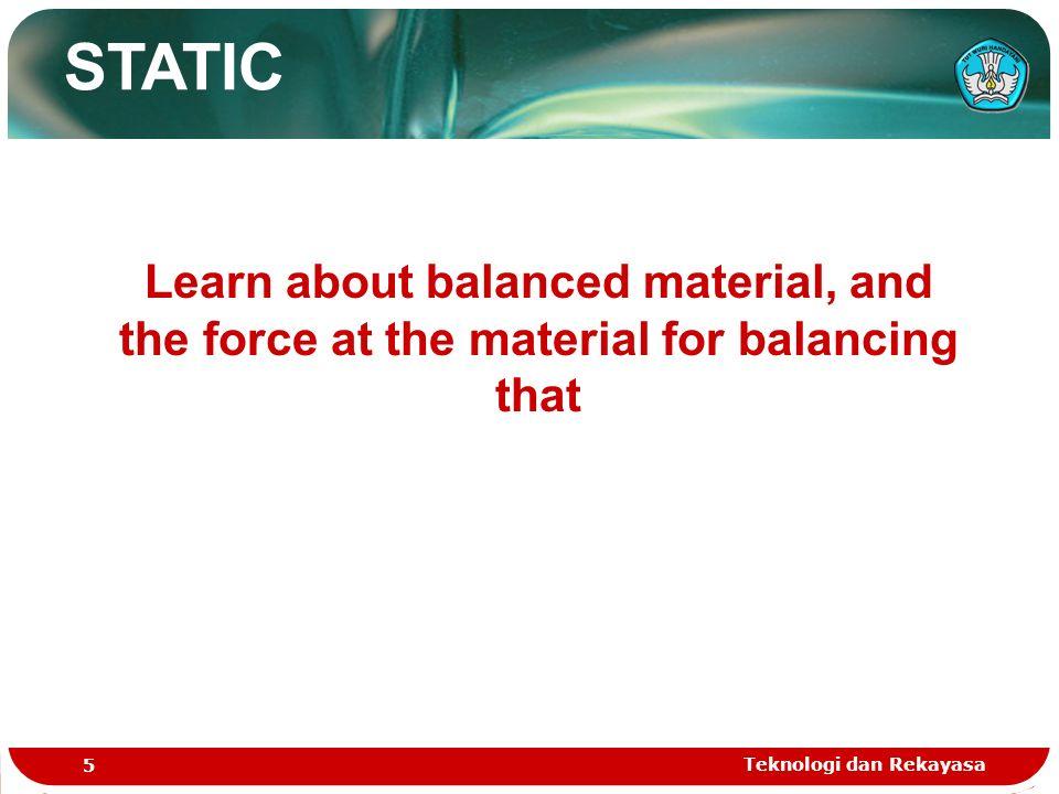 Teknologi dan Rekayasa 16 Balanced at incline material FMg = sin θ F = W sin θ dan N = W cos θ