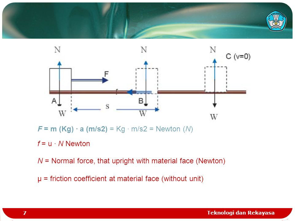 Teknologi dan Rekayasa 7 f = u · N Newton N = Normal force, that upright with material face (Newton) μ = friction coefficient at material face (withou