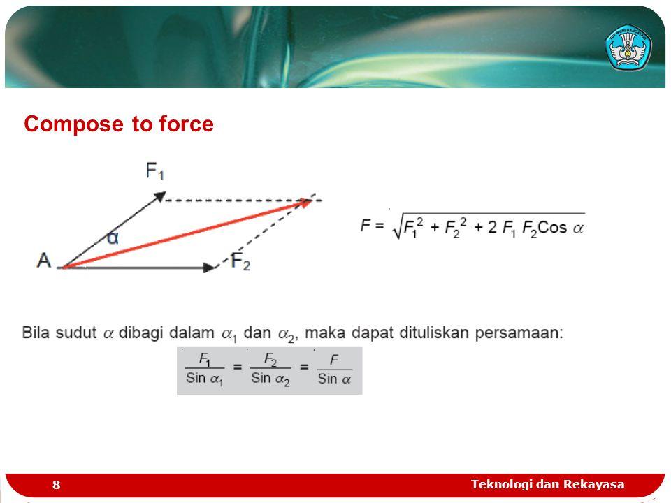 Teknologi dan Rekayasa 8 Compose to force