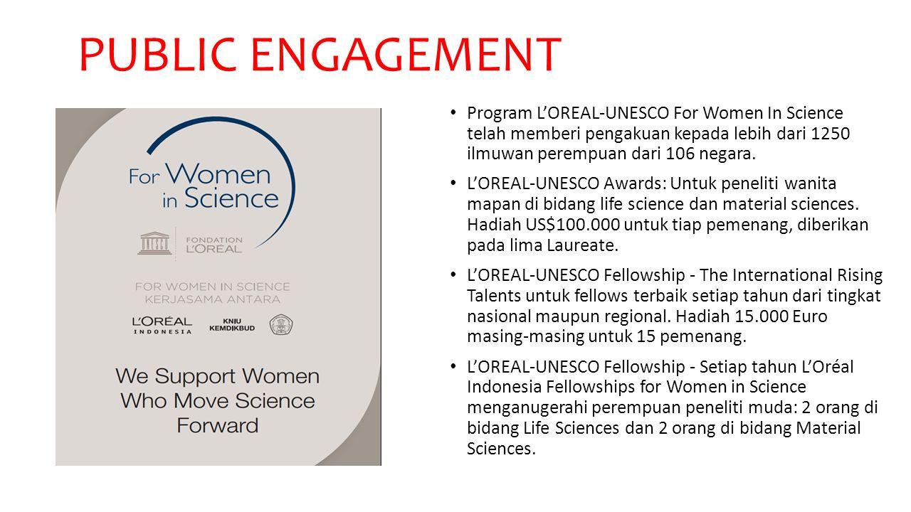 Program L'OREAL-UNESCO For Women In Science telah memberi pengakuan kepada lebih dari 1250 ilmuwan perempuan dari 106 negara. L'OREAL-UNESCO Awards: U