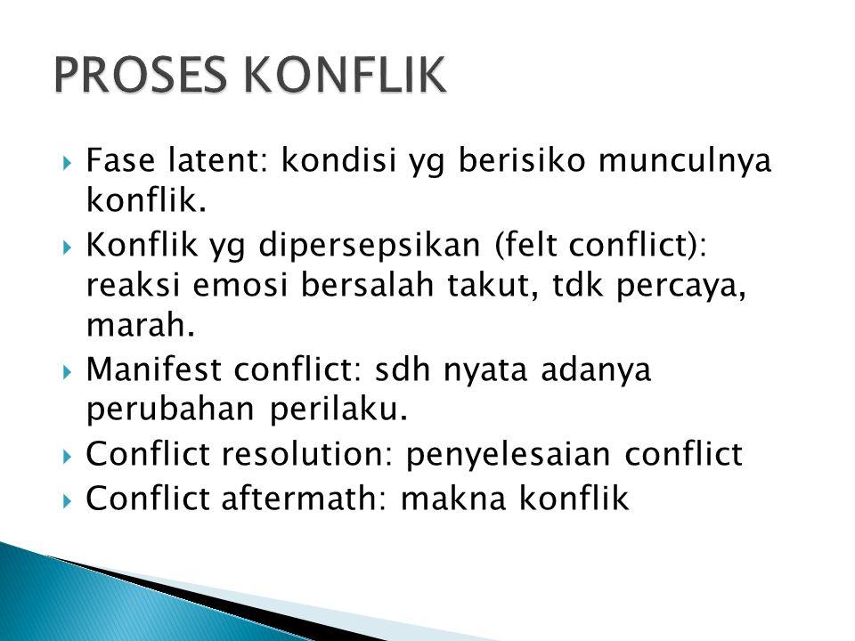  Fase latent: kondisi yg berisiko munculnya konflik.