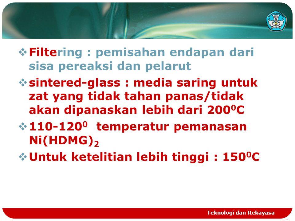  Filtering : pemisahan endapan dari sisa pereaksi dan pelarut  sintered-glass : media saring untuk zat yang tidak tahan panas/tidak akan dipanaskan lebih dari 200 0 C  110-120 0 temperatur pemanasan Ni(HDMG) 2  Untuk ketelitian lebih tinggi : 150 0 C Teknologi dan Rekayasa