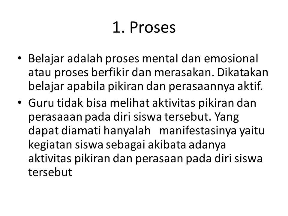 2.Perubahan perilaku Hasil belajar berupa perubahan perilaku atau tingkah laku.