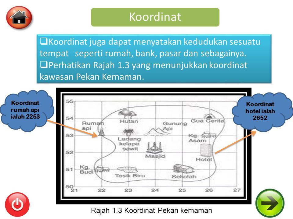 Koordinat  Koordinat juga dapat menyatakan kedudukan sesuatu tempat seperti rumah, bank, pasar dan sebagainya.