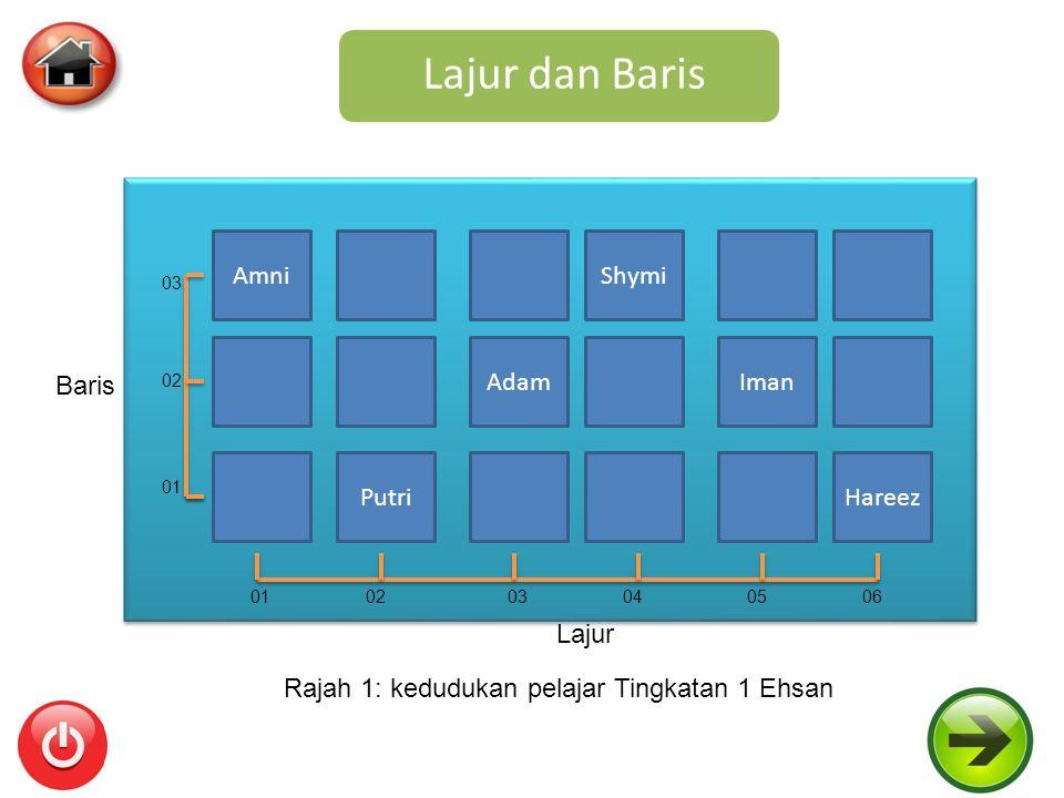 Lajur dan Baris Amni Putri Shymi AdamIman Hareez 010302040506 01 02 03 Lajur Baris Rajah 1: kedudukan pelajar Tingkatan 1 Ehsan