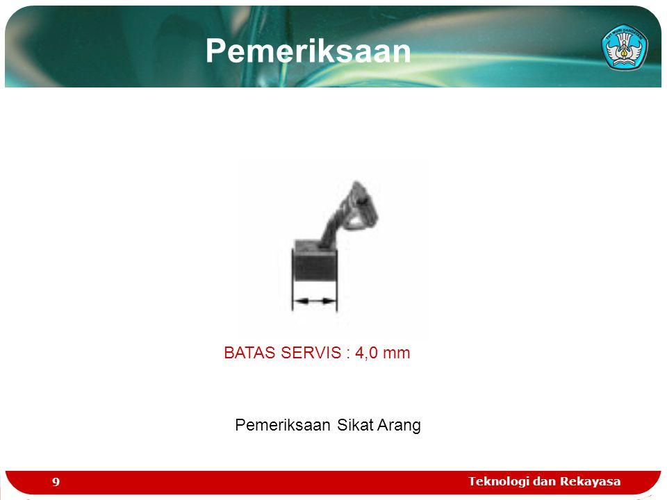 Teknologi dan Rekayasa 9 Pemeriksaan Sikat Arang BATAS SERVIS : 4,0 mm Pemeriksaan