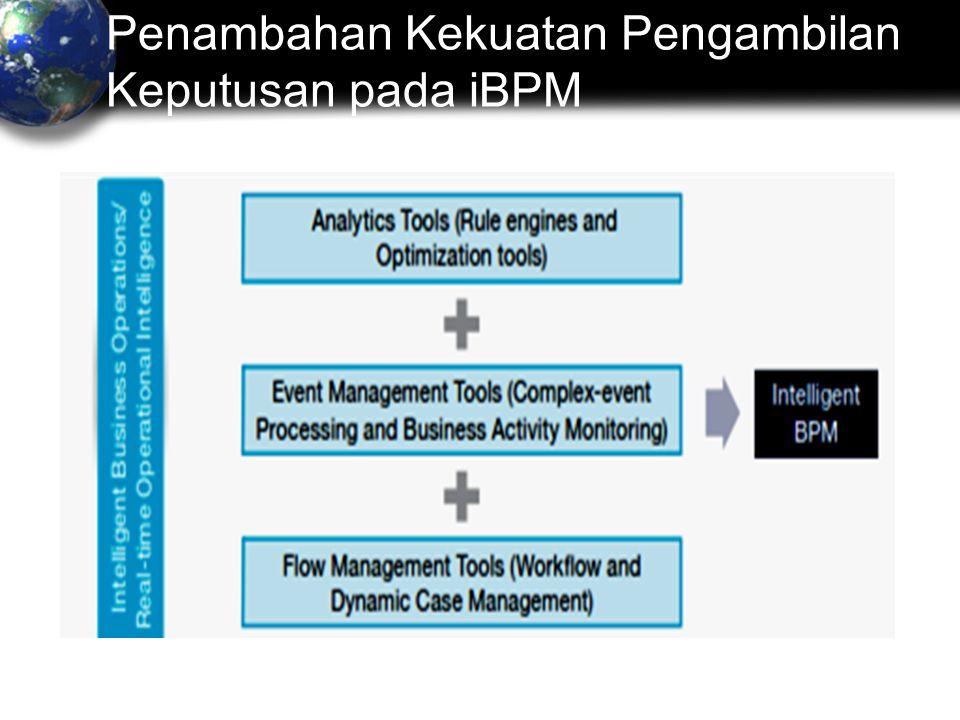 Atribut Inti iBPM 1.Deep Complex-Event Processing : Menganalisis data bervolume tinggi untuk memantau pola dan respon yang tidak kehendaki untuk mengungkap kesempatan dan resiko