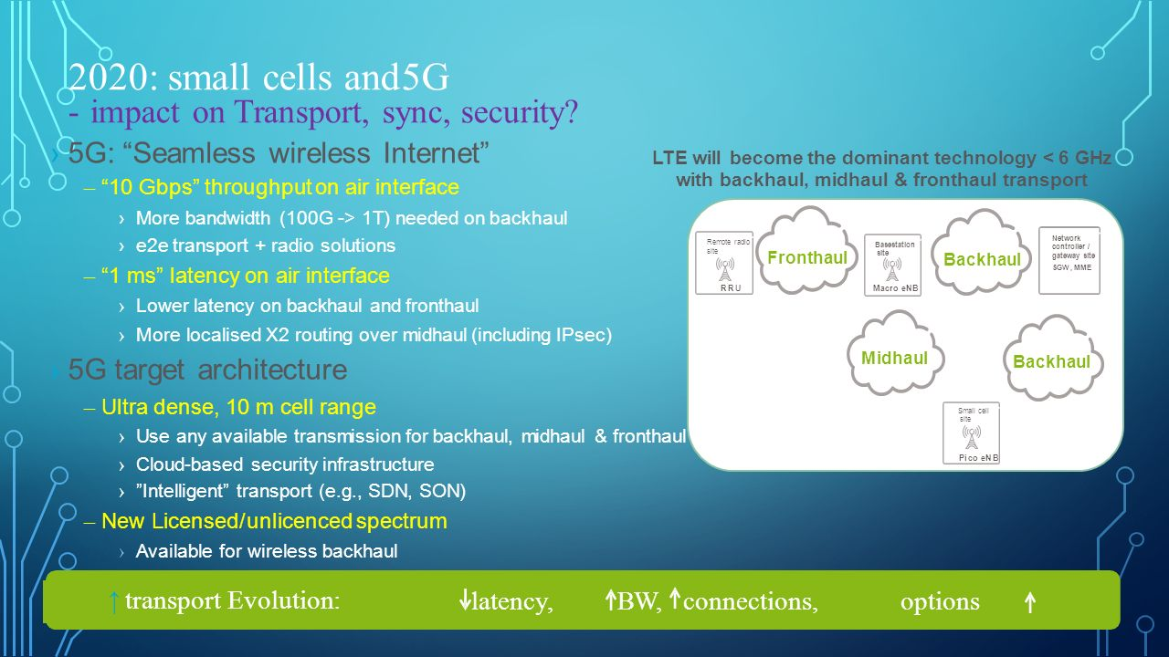 "2020: small cells and 5G - impact on Transport, sync, security? ›5G: ""Seamless wireless Internet"" – ""10 Gbps"" throughput on air interface LTE will bec"