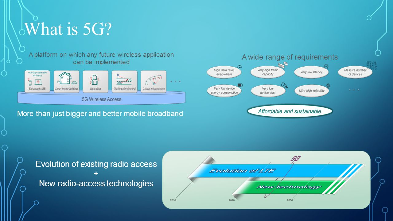 What is 5G? A platform on which any future wireless application can be implemented A widerange ofrequirements More than just bigger and better mobile