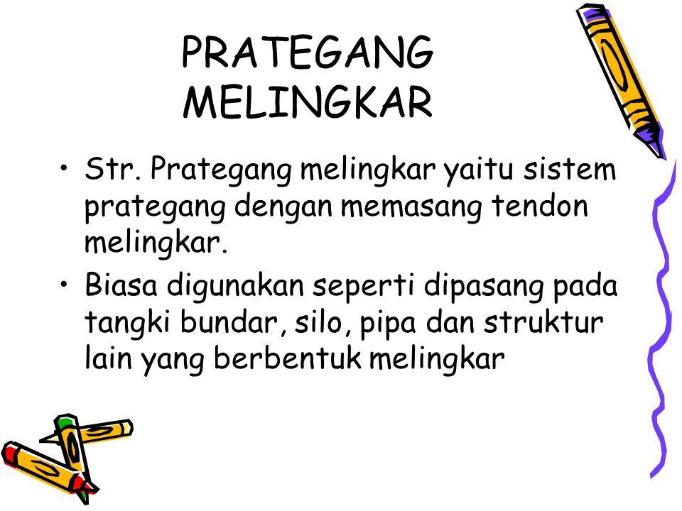 PRATEGANG MELINGKAR Str.