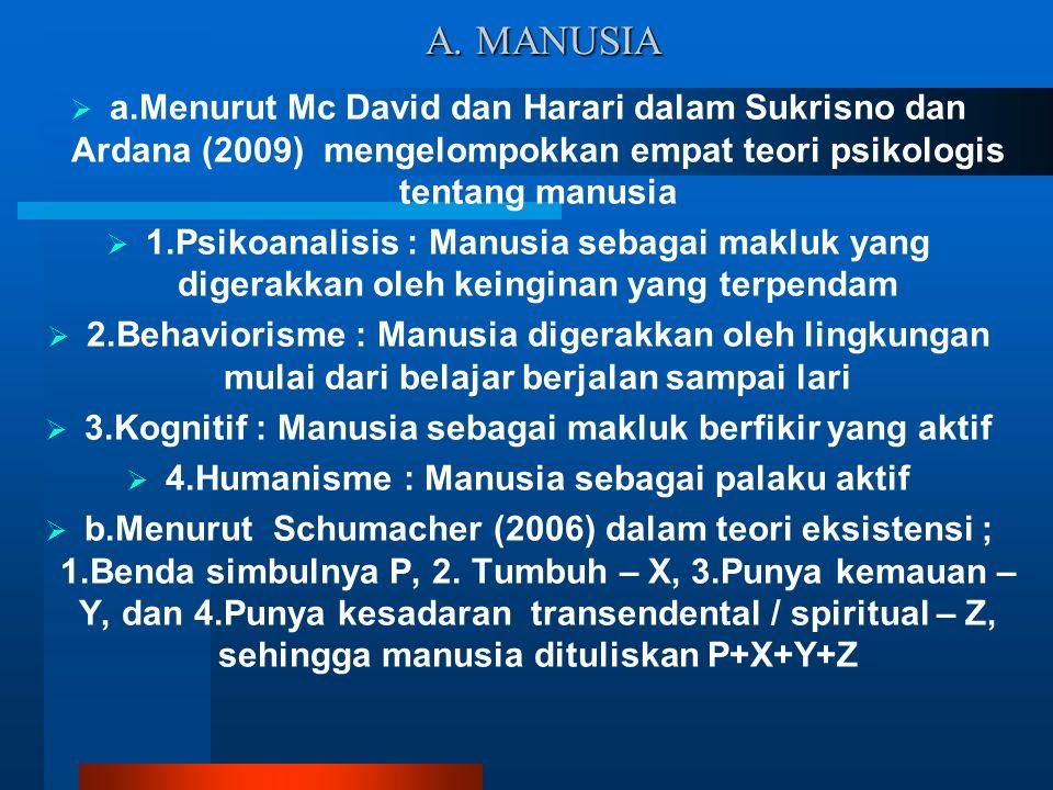 A. MANUSIA  a.Menurut Mc David dan Harari dalam Sukrisno dan Ardana (2009) mengelompokkan empat teori psikologis tentang manusia  1.Psikoanalisis :