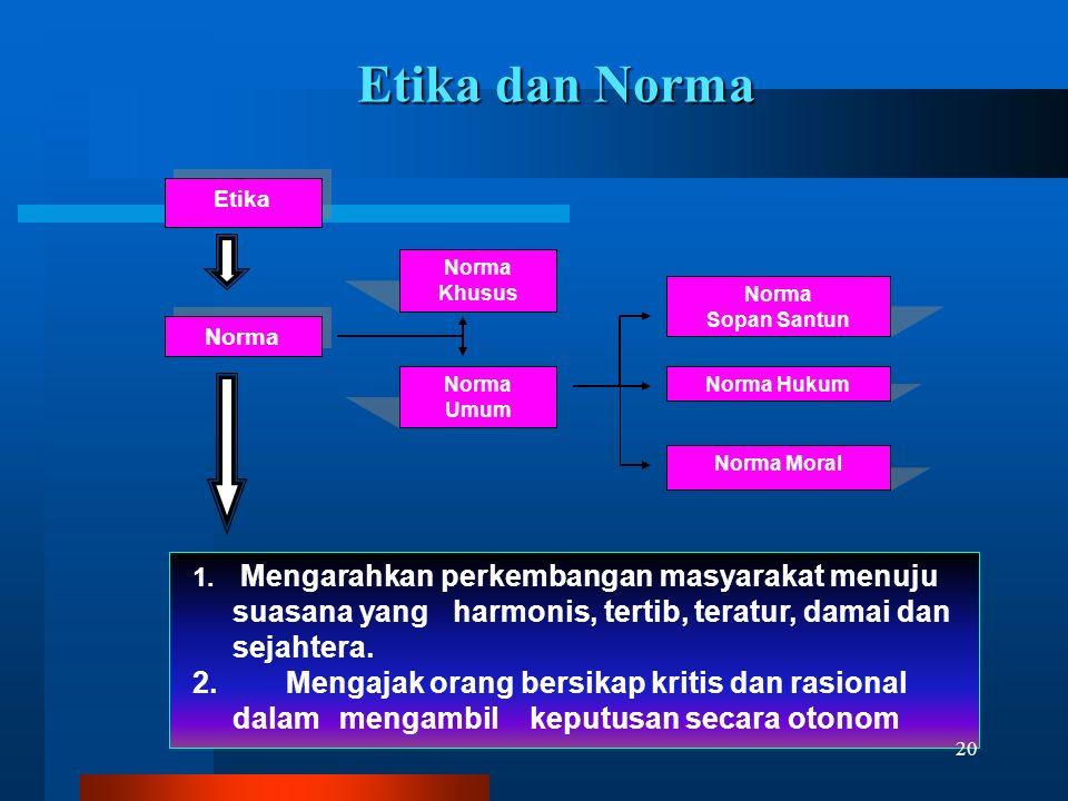 Etika dan Norma 1. Mengarahkan perkembangan masyarakat menuju suasana yang harmonis, tertib, teratur, damai dan sejahtera. 2. Mengajak orang bersikap