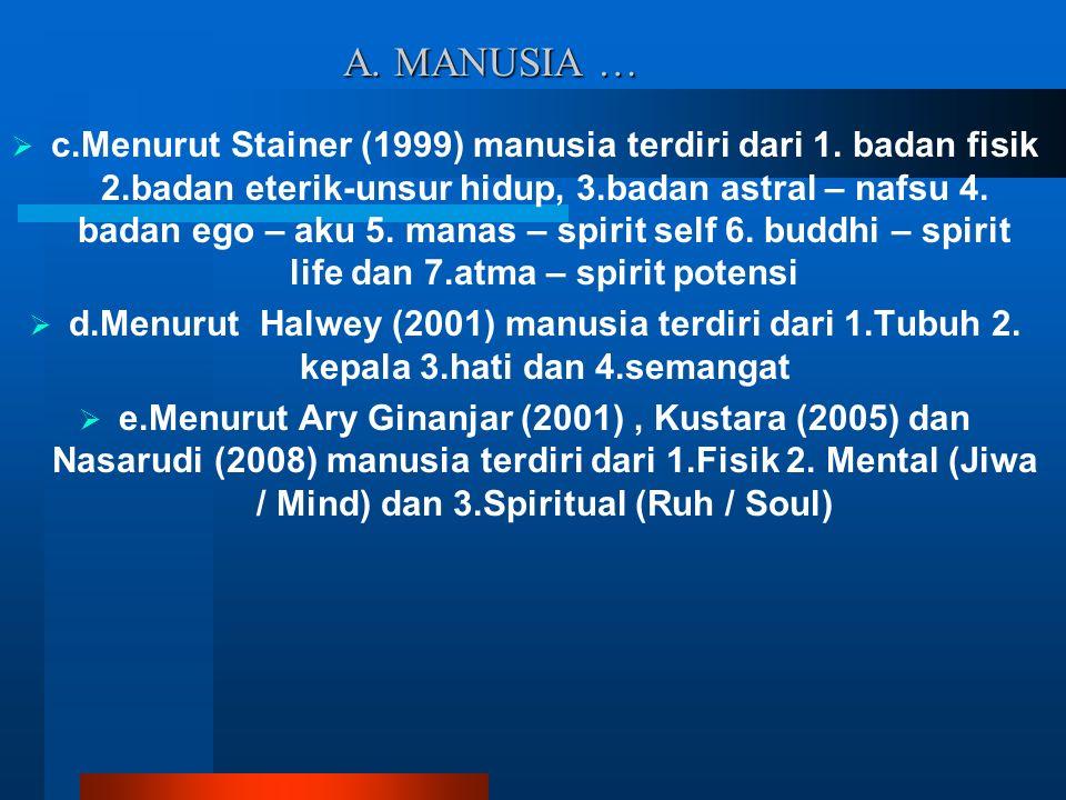 A. MANUSIA …  c.Menurut Stainer (1999) manusia terdiri dari 1. badan fisik 2.badan eterik-unsur hidup, 3.badan astral – nafsu 4. badan ego – aku 5. m