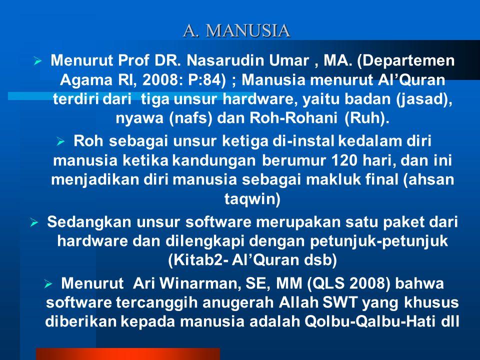 A. MANUSIA  Menurut Prof DR. Nasarudin Umar, MA. (Departemen Agama RI, 2008: P:84) ; Manusia menurut Al'Quran terdiri dari tiga unsur hardware, yaitu