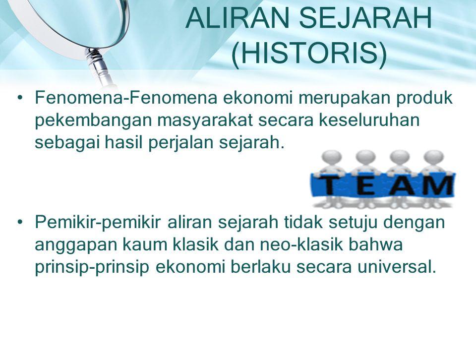 ALIRAN SEJARAH (HISTORIS) Fenomena-Fenomena ekonomi merupakan produk pekembangan masyarakat secara keseluruhan sebagai hasil perjalan sejarah. Pemikir