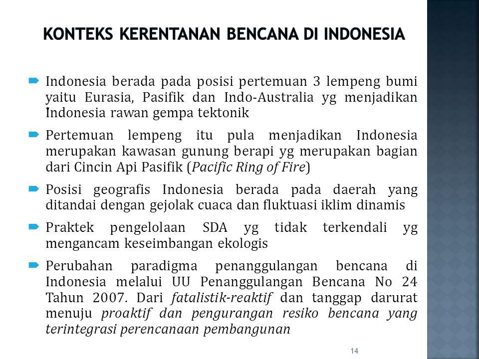 . 14  Indonesia berada pada posisi pertemuan 3 lempeng bumi yaitu Eurasia, Pasifik dan Indo-Australia yg menjadikan Indonesia rawan gempa tektonik 