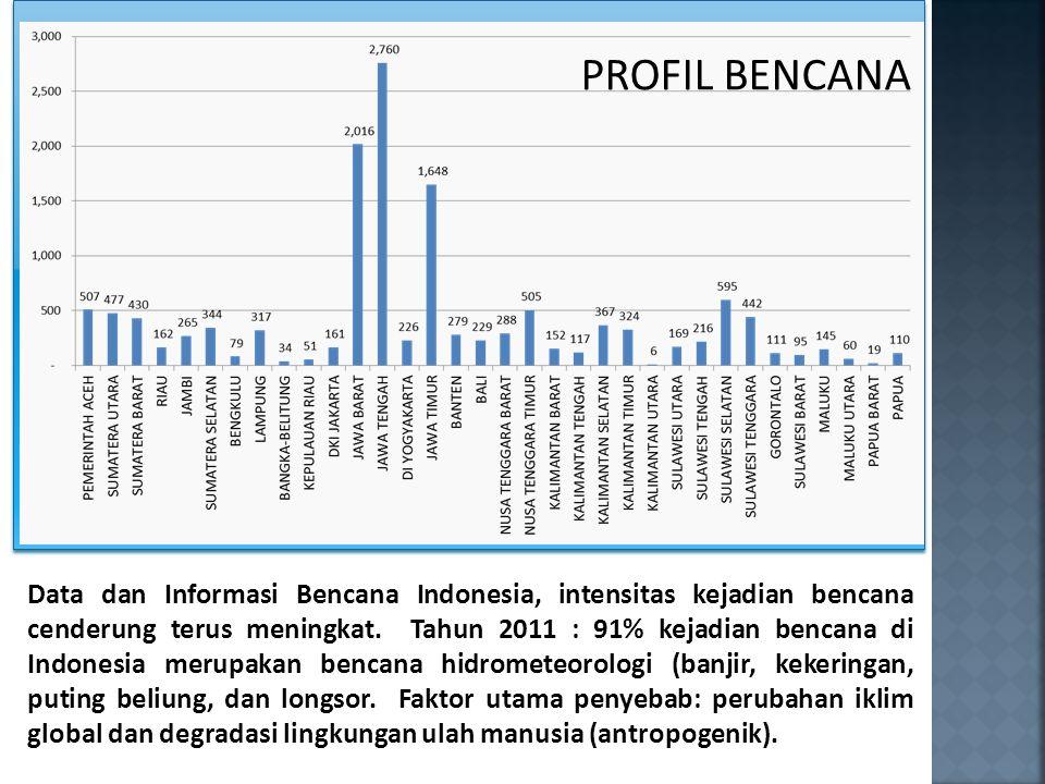 15 Data dan Informasi Bencana Indonesia, intensitas kejadian bencana cenderung terus meningkat. Tahun 2011 : 91% kejadian bencana di Indonesia merupak