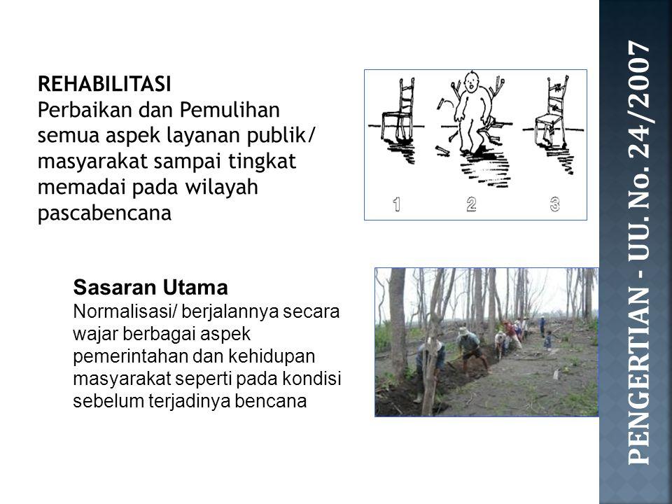 nrk REHABILITASI Perbaikan dan Pemulihan semua aspek layanan publik/ masyarakat sampai tingkat memadai pada wilayah pascabencana Sasaran Utama Normali