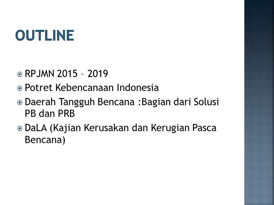  RPJMN 2015 – 2019  Potret Kebencanaan Indonesia  Daerah Tangguh Bencana :Bagian dari Solusi PB dan PRB  DaLA (Kajian Kerusakan dan Kerugian Pasca
