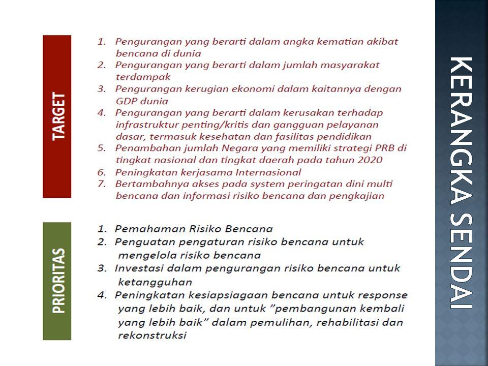 15 Data dan Informasi Bencana Indonesia, intensitas kejadian bencana cenderung terus meningkat.