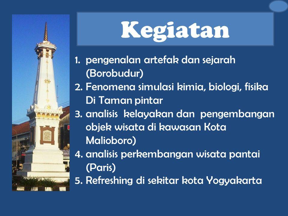 1.pengenalan artefak dan sejarah (Borobudur) 2.Fenomena simulasi kimia, biologi, fisika Di Taman pintar 3.analisis kelayakan dan pengembangan objek wi